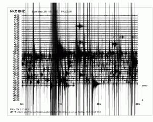 Seismograph Novy Kostel, Erdbeben-Stärke