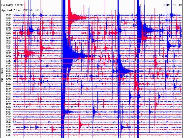 Erdbeben Seismograph