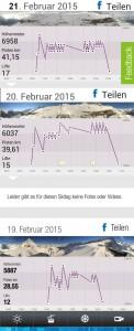 Adrenalincup Sölden - Statistiken