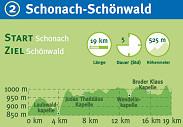 Schonach-Schönwald